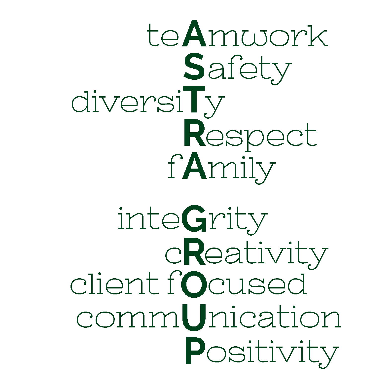 """Our Values - Values are defined as """"a person's principles or standards of behavior; one's judgment of what is important in life."""" Here at Astra, we constantly strive to uphold our company values — they make us who we are, and we understand that our integrity is just as important as our work."""
