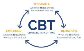 - Cognitive Behavioral Therapy (CBT) @ WBH