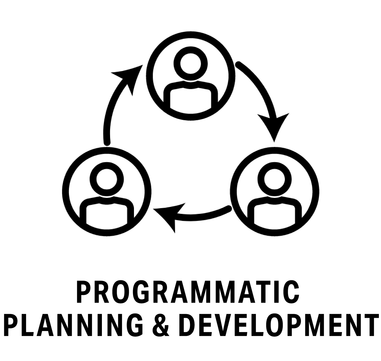 Programmatic Planning & Development