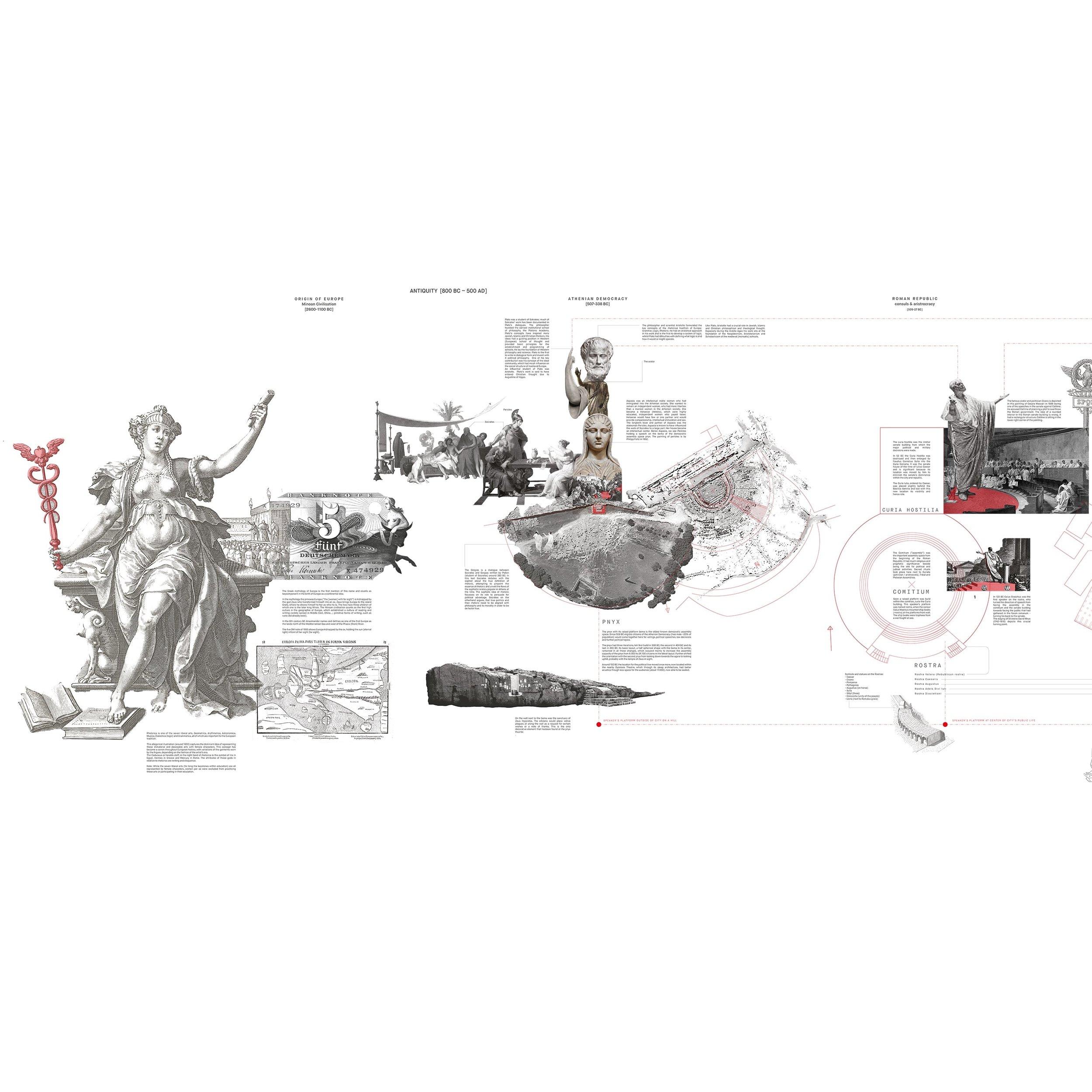 RED_Orebro_Timeline Podium-Rhetoric.compressed copy.jpg