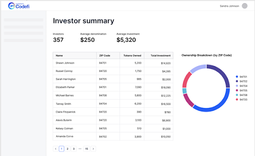 Chart 8: Issuer view - Investor Dashboard. Unlike legacy platforms, municipalities have access to an up-to-date list of investors and their zip codes.