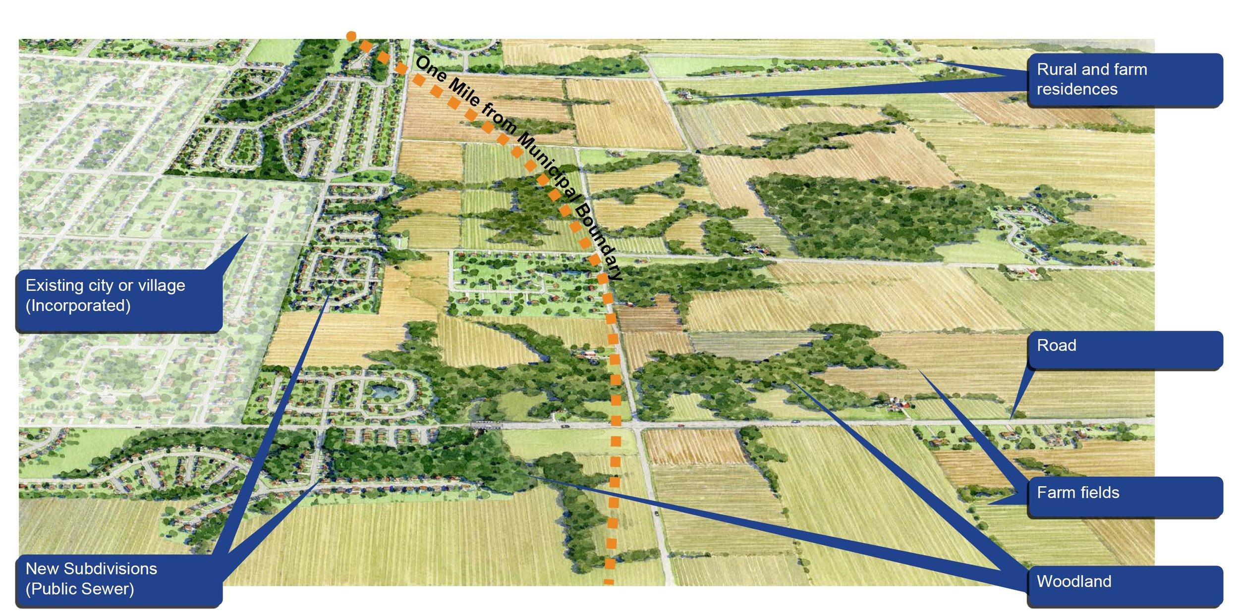 Madison County Comprehensive Plan -