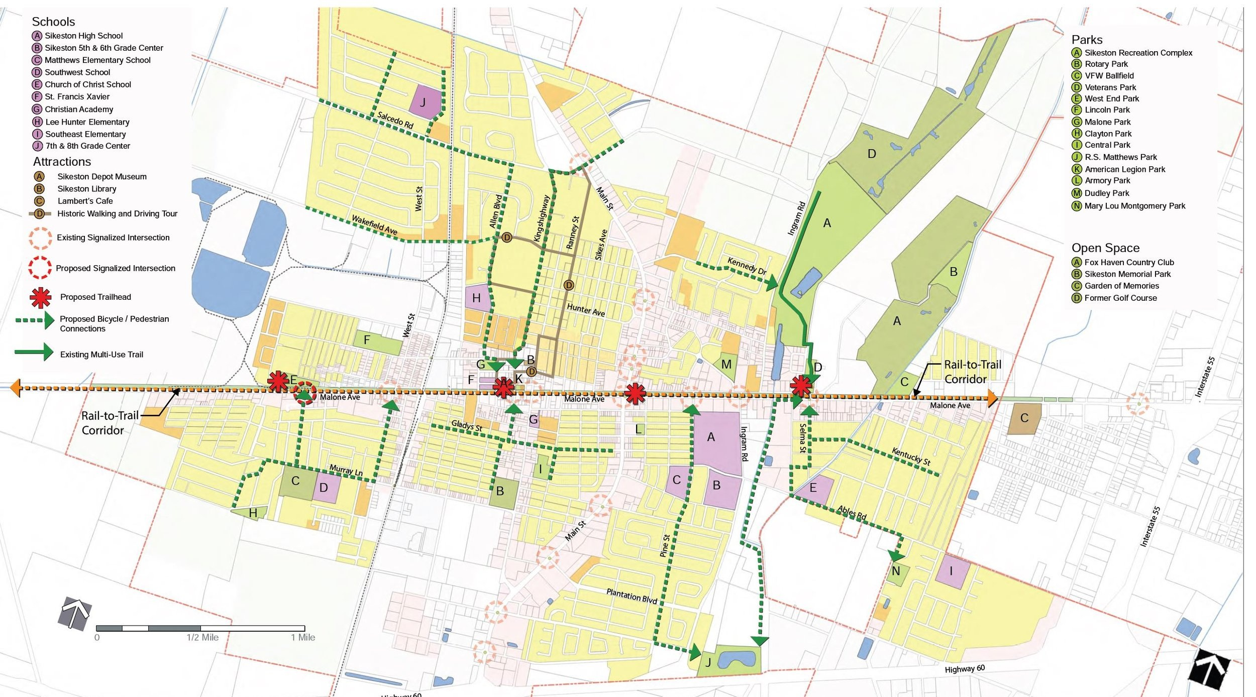 Sikeston rails-to-trails master plan -