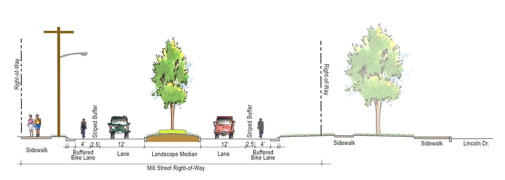 16-1-3-Mill Street Cross Sections_Option 1 - 10'Scale.jpg