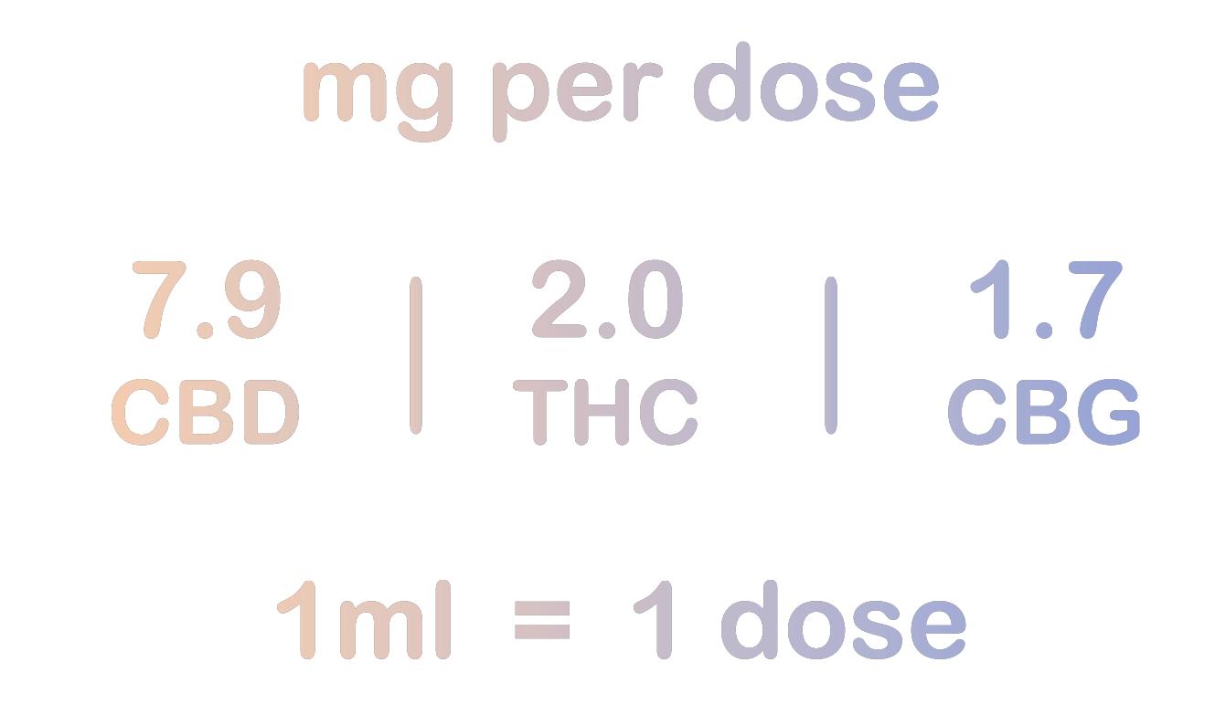 Microdose - (sample infochart 3-09.png
