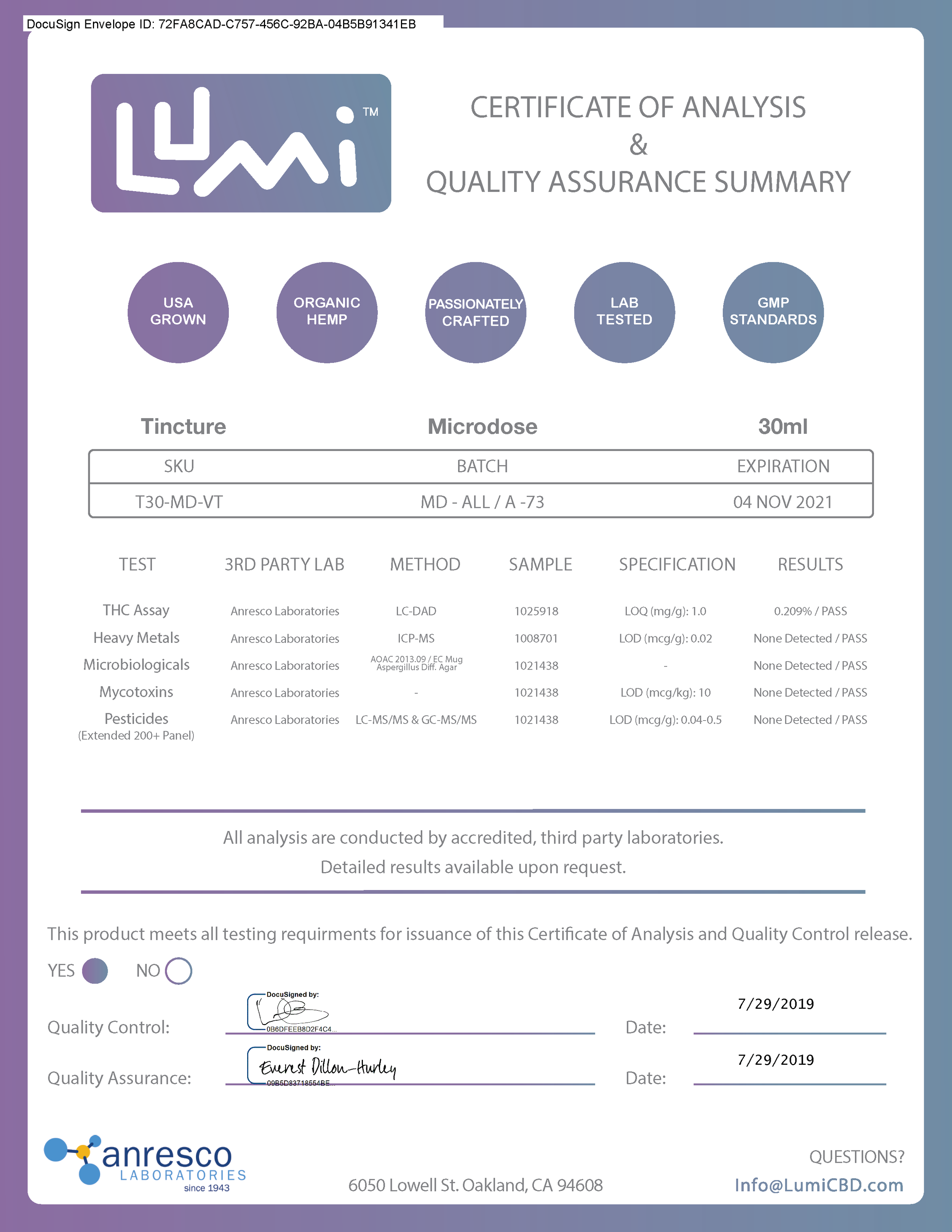 Lumi - COA & Quality Assurance Summary (Tincture - Microdose) copy.png