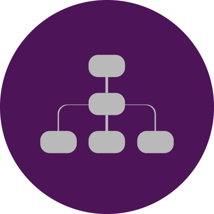 Multi User Networking