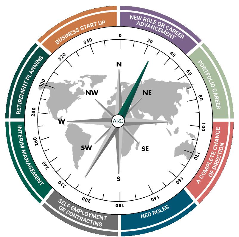 arc compass.png