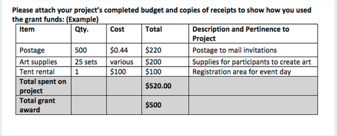 Budget Example.png