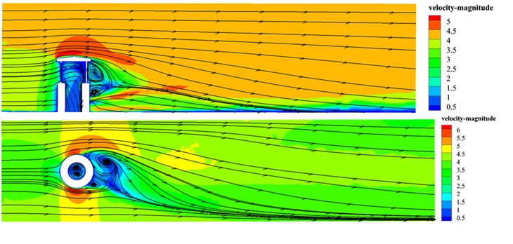 Distribution of velocity and streamlines evolution in different planes at a wind velocity of 4 m/s.