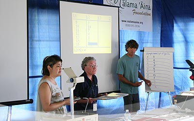 Math educator Sister Alice Hess (center) at work. Her assistant, Laura Nagata looks on while Kanu o ka 'Aina's Steve Coffee lends a helping hand. As recently as 2002, Sister Alice was chosen for the ALL-USA National Teacher Team sponsored by USA Today. This award recognizes the top 20 educators in the nation.