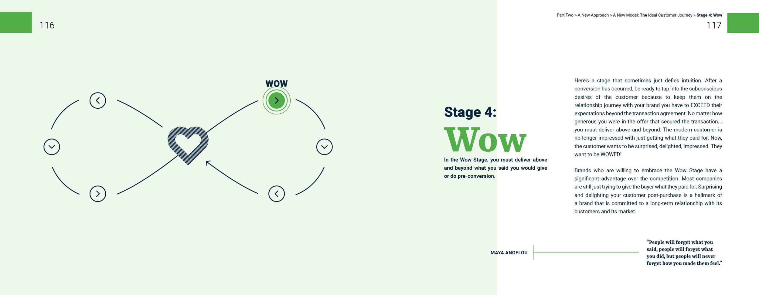 FervorWorks-Book-9.4x7.3-DESIGN42.jpg