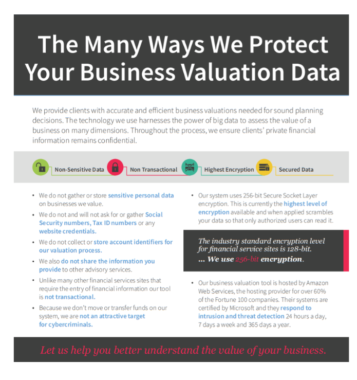 Business Valuation By What S Your Worth Annual Subscription What S Your Worth Business Valuations