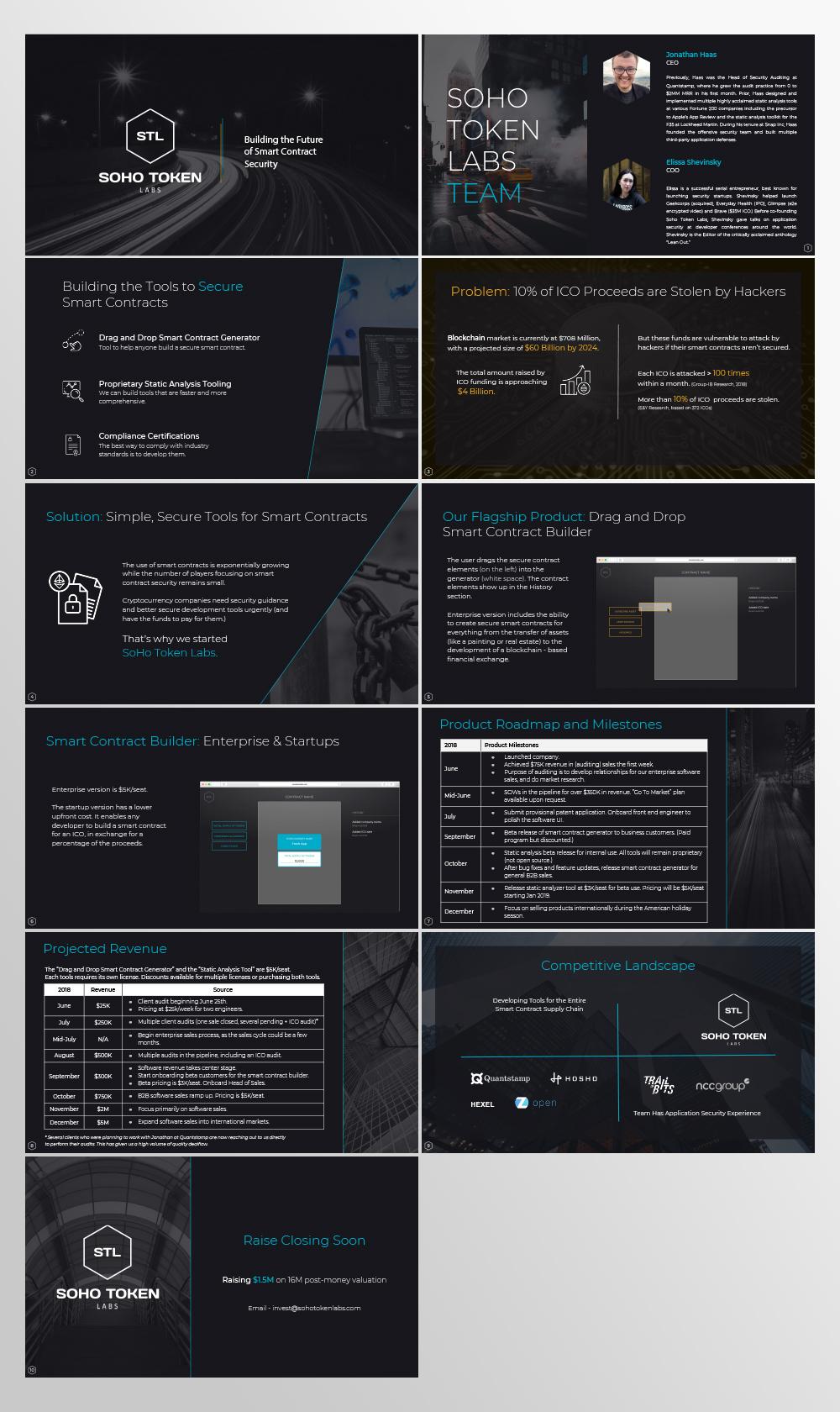 Financial Pitch Deck Design Services
