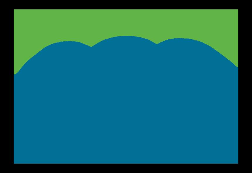 SCO_logo.png