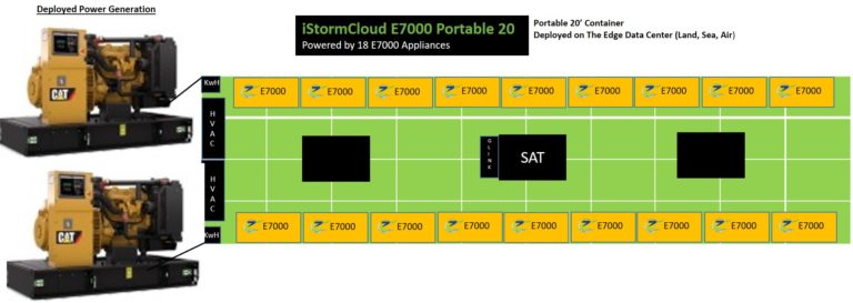 iStormCould-E7000-Portable-20-Container-768x273.jpg