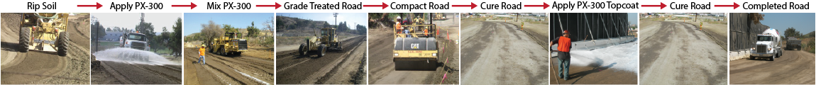 West Los Angeles College Haul Road Construction