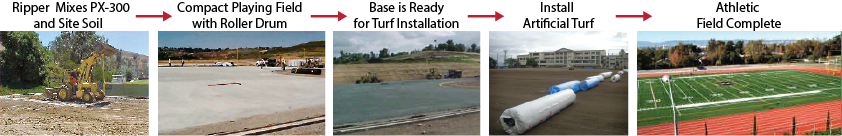 Artificial Turf Application Graphic.png