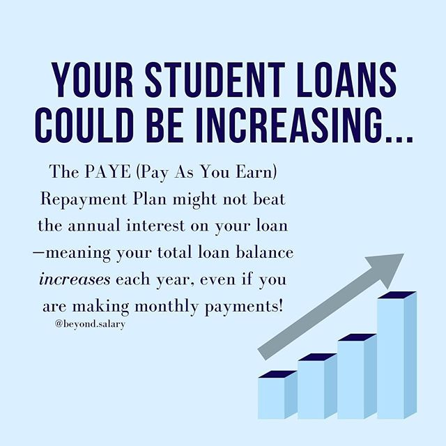 It PAINS me that so many people don't know this. I sure didn't...⁠⠀ ⁠⠀ Yes, Pay-As-You-Earn repayment plans for federal student loans can only charge up to 10% of your discretionary income (that's after tax and normal living expenses).⁠⠀ ⁠⠀ BUT that 10% you're paying may not be more than the interest your loan is accruing every month💸⠀ ⁠⠀ For example, if your loan is accruing $12 interest per day (a normal rate for many loans), and your PAYE minimum monthly payment is $150, your balance is INCREASING by $2600 each year. If you continue at that rate, it would take 40+ years to pay off the debt😟⠀ ⁠⠀ So have a glass of wine, sit down at your computer, and figure out how much you're REALLY paying towards those student loans! ⁠⠀ #TheMoreYouKnow⁠⠀ ⁠⠀ ⁠SAVE this post as a reminder to take a look at your payment plan!⁠⠀ ⁠⠀ ⁠⠀ #debtcoach #studentloans #studentloandebt #studentloanssuck #studentloan #creditcards #creditcarddebt #debtfreecommunity #debtfreejourney #debtfreeliving #debtfree #debtsnowball #debtsucks #debtfreedom #debtfreelifestyle #rentalproperty #reicommunity#personalfinance #personalfinanceblog #personalfinanceblog #personalfinanceforwomen #personalfinancecoach #personalfinancebooks