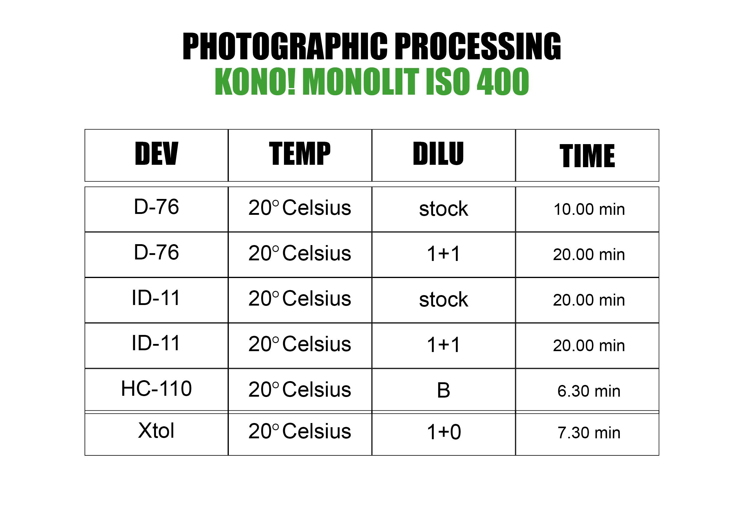 DEV_Monolit_400.jpg