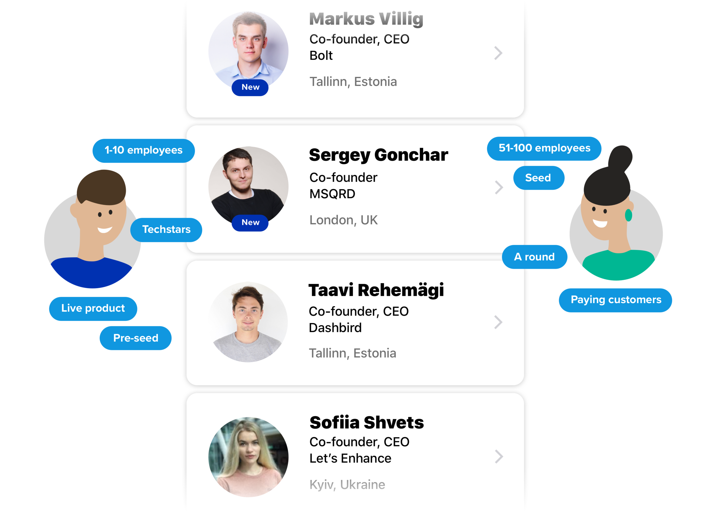 salto-startup-founders-network-meet-business-partner-investor-or-friends-build-connections.png