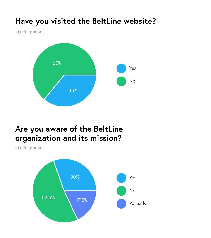 ABL_Survey Results 02.jpg