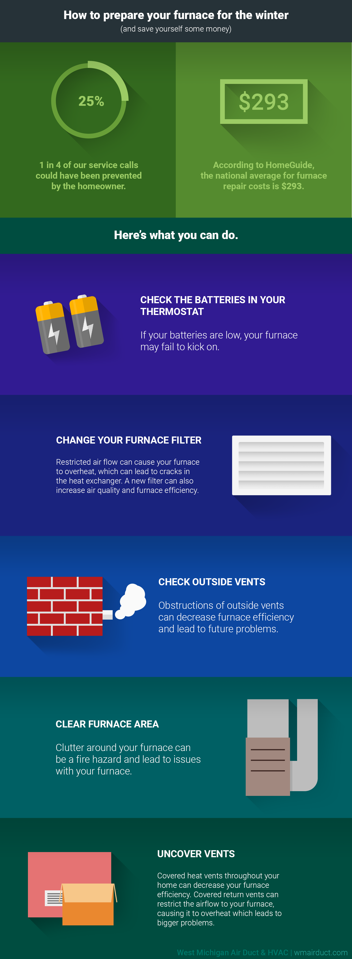 furnace-prepare-infographic.png