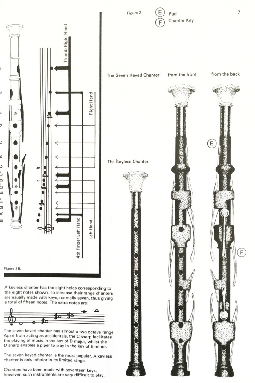 The Chanter - The Chanter produces the melody. It consists of a hollow cylindrical tube, about 24 cm in length, into which holes are drilled to produce individual notes. The most common chanter is on consisting of eight finger holes and 7-keys. Chanters can be made with extra keys; 9, 11 and 17 are the most frequently produced combinations with the 17-keyed chanter producing a chromatic two-octave range.The commonly used F-chanter is so-called because the finger holes produce the scale of F-Major. For such a set of pipes, music is normally written in the keys of G, D, A-major, E, and A-minor. In all cases each of the keys mentioned being transposed down one whole tone. (In musical terminology the pipes are a B-flat instrument.) chanters of different pitches can be produced; C, D, and G-chanters are commonly seen and heard. They are so called because the notes produced by the finger holes produce the respective keys of C, D, and G-major. To accommodate the change in pitch the drones are likewise adjusted in length to produce the appropriate harmony. The overall effect is that the pipes can be played in an impressive range of musical keys.