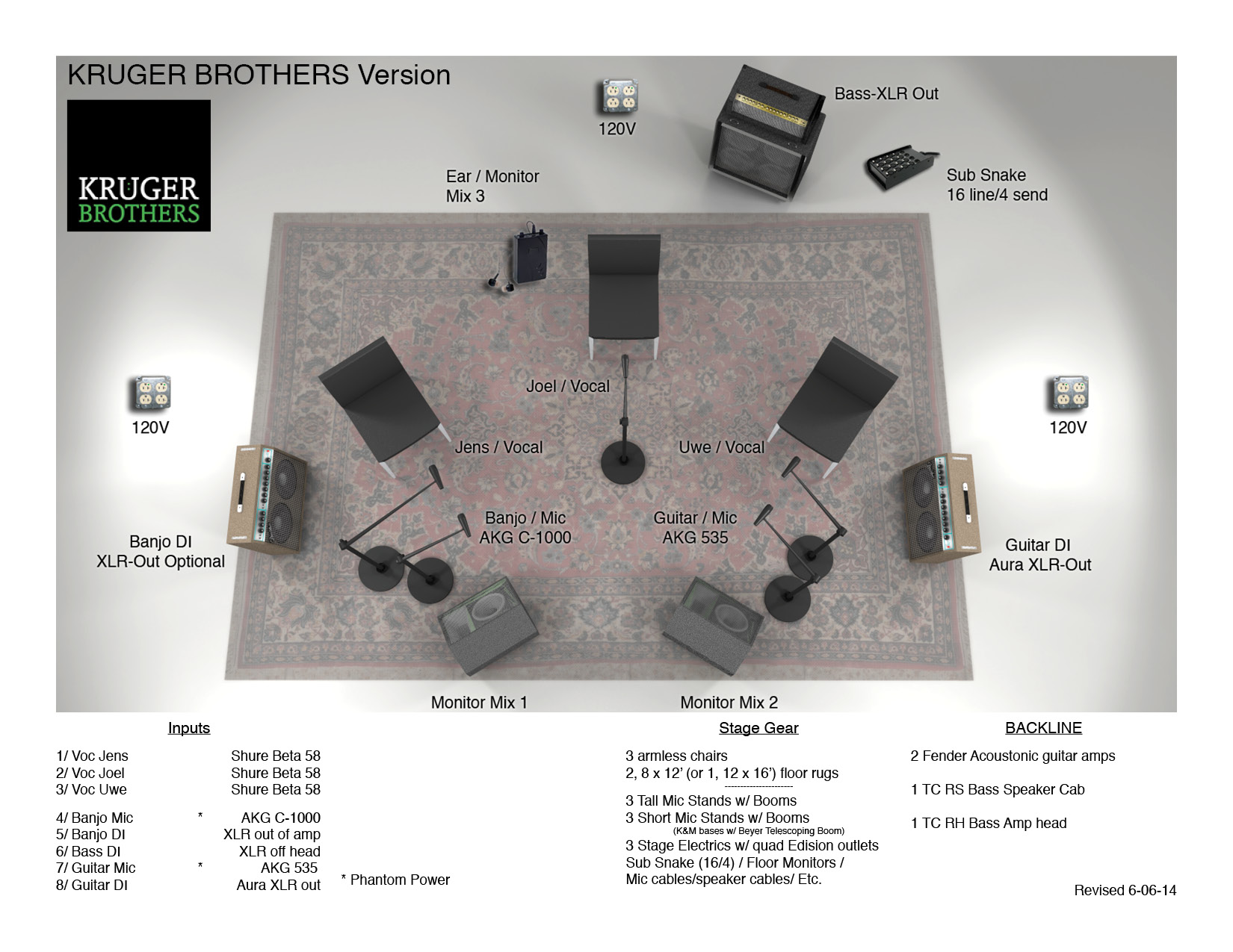 technical-plot-layout-kruger-version.jpg