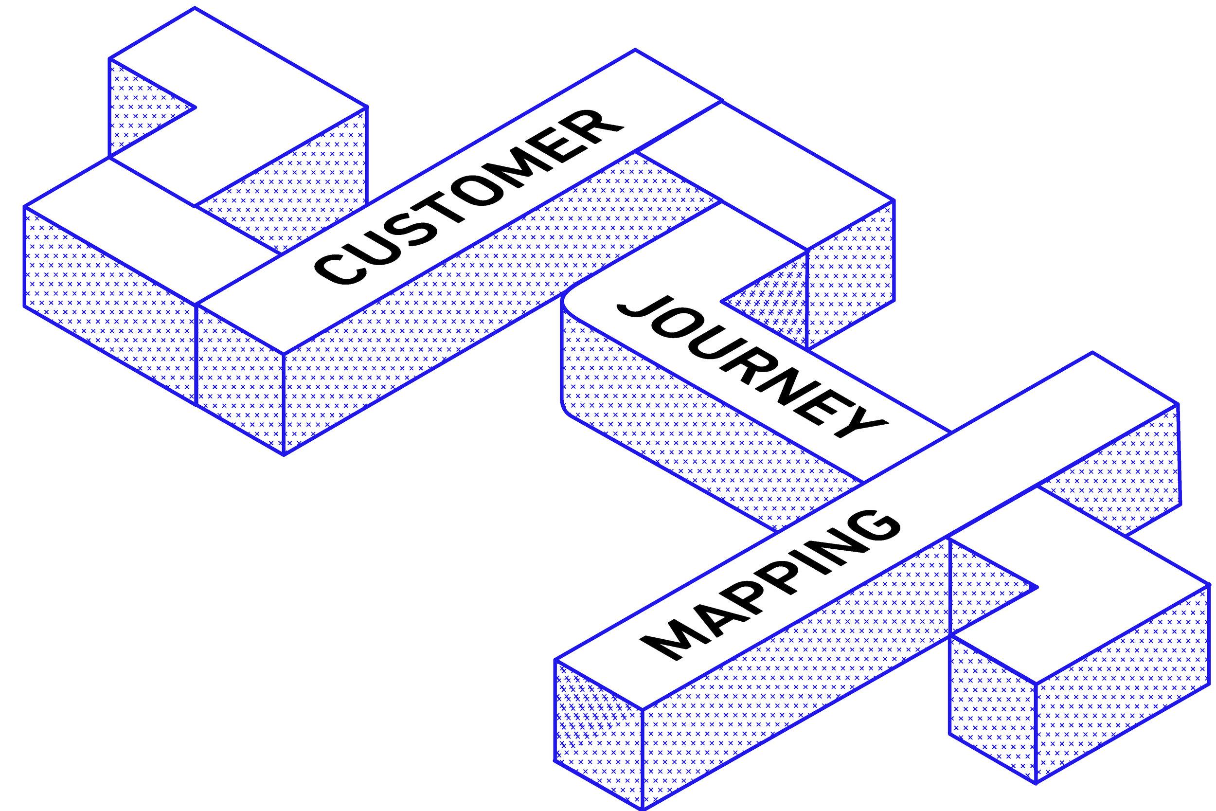 WorkshopCustomer Journey Mapping - Hoe ervaart jouw doelgroep je huidige diensten? En waar liggen hun wensen in de toekomst? De workshop Customer Journey Mapping helpt je om inzicht te krijgen in de klantreis van jouw doelgroep en biedt duurzame vaardigheden om de beste ervaring mogelijk te blijven bieden.