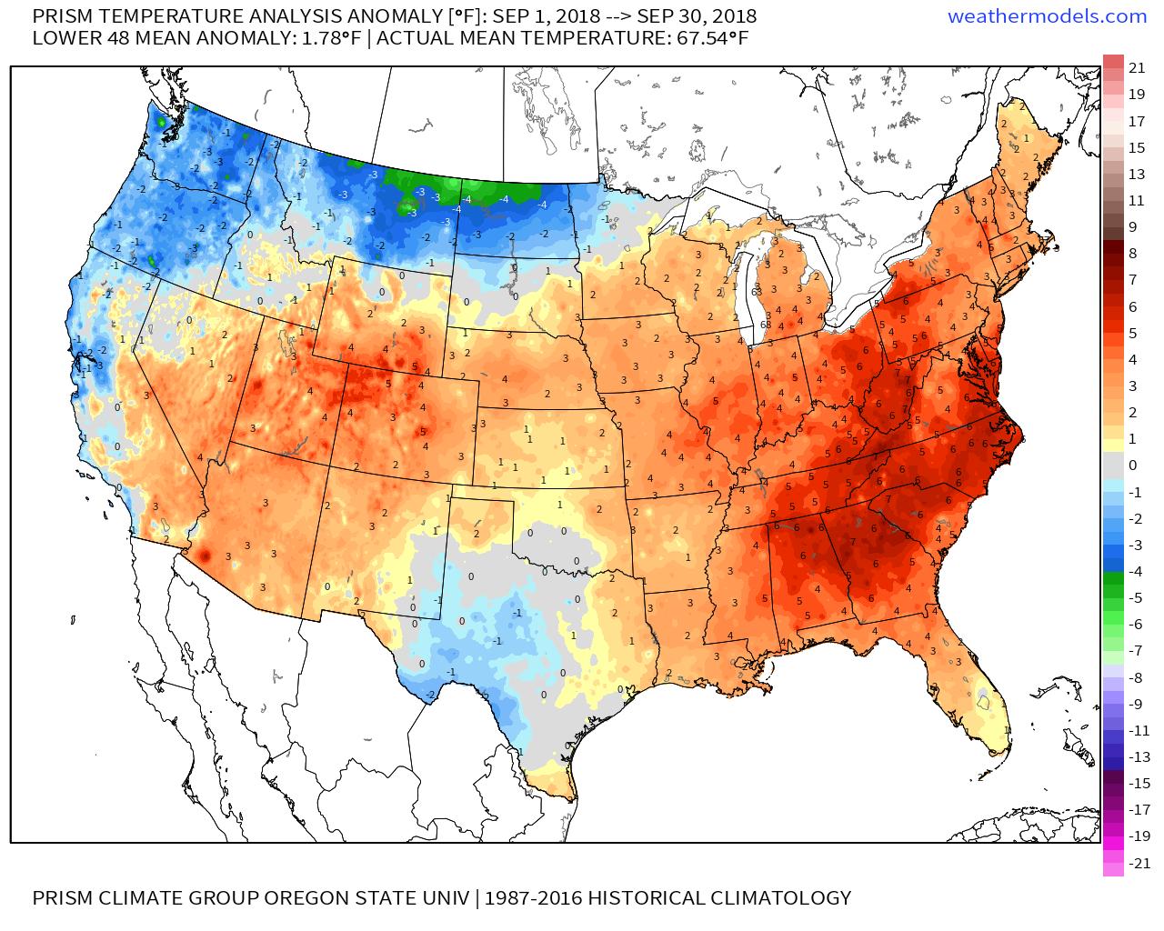 September 2018 Temperatures