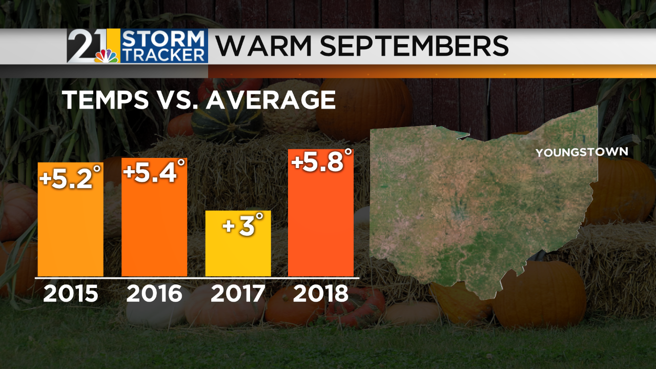 Warm Septembers.png
