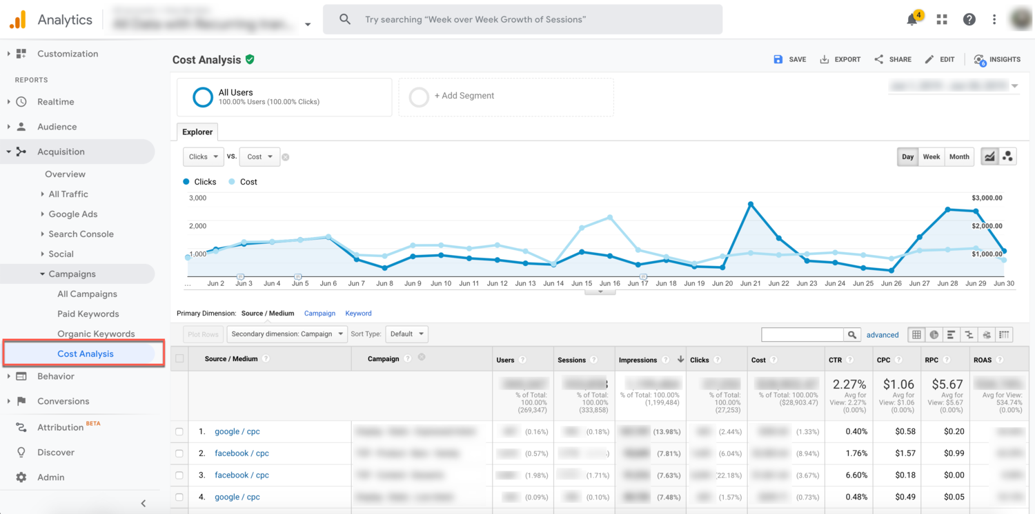 facebook-cost-data-sets-in-google-analytics.png