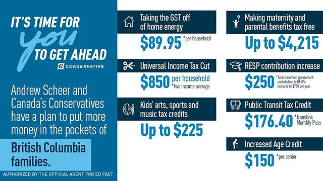 Over the last few weeks, @andrewjscheer has rolled out a plan that is focused on putting money back in your pocket. From maternity leave to music lessons, a new Conservative government will lower living costs and help your family thrive. This Monday vote to re-elect Ed Fast as your MP, and help elect a government that will help YOU to get ahead.