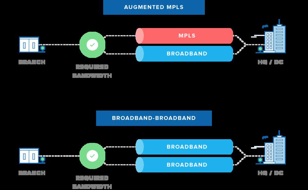 mpls-broadband.png