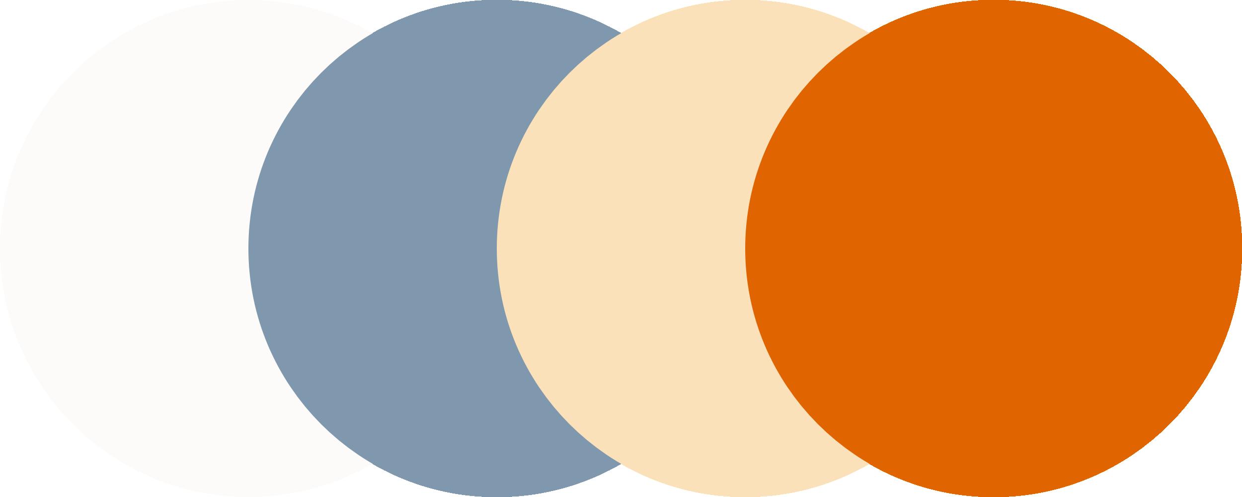 Colours - TrustworthyPatient orientatedListened toConfidencePersonal touch