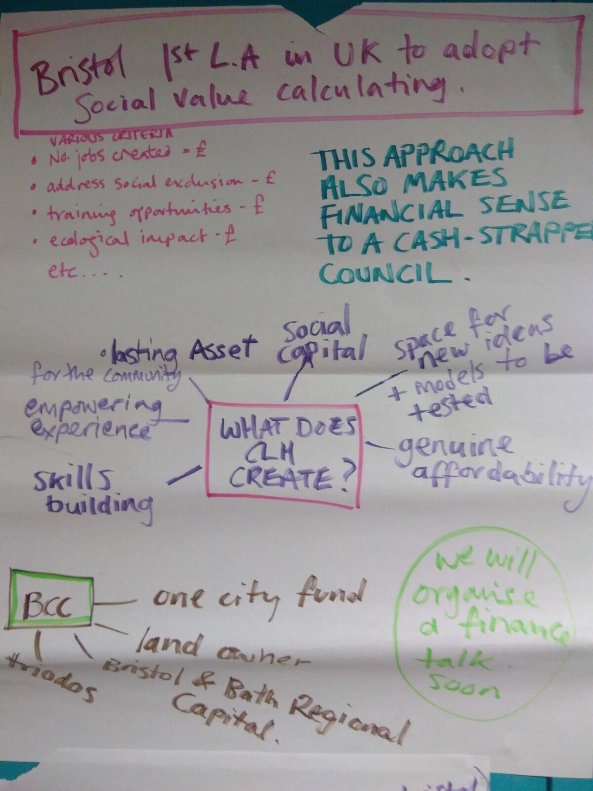 what community led housing can do poster.jpg