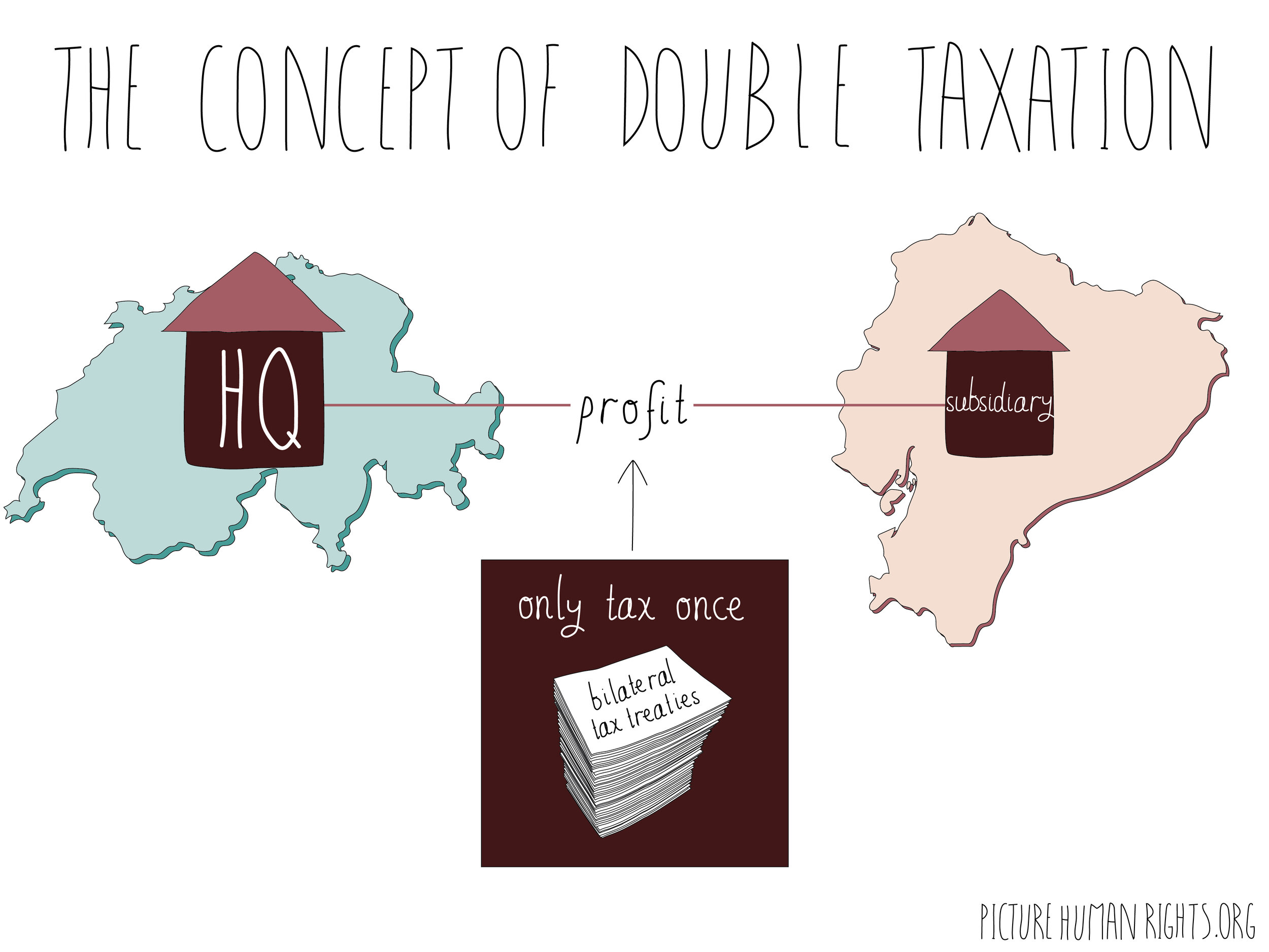 Concept of double taxation-01.jpg