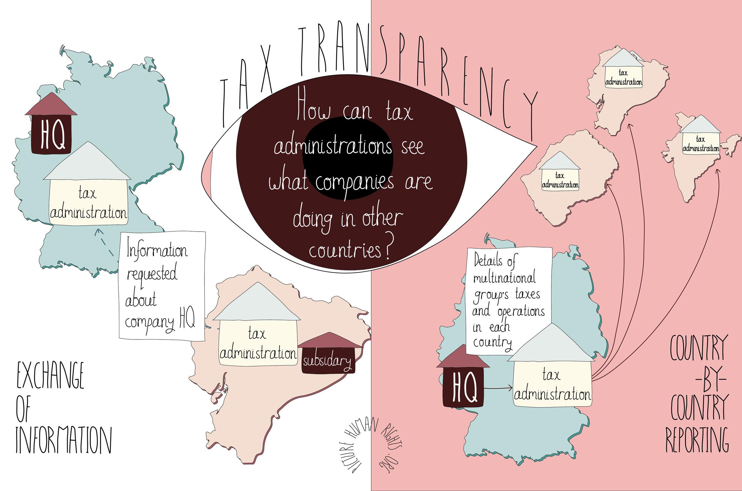 Tax Transparency-01.jpg