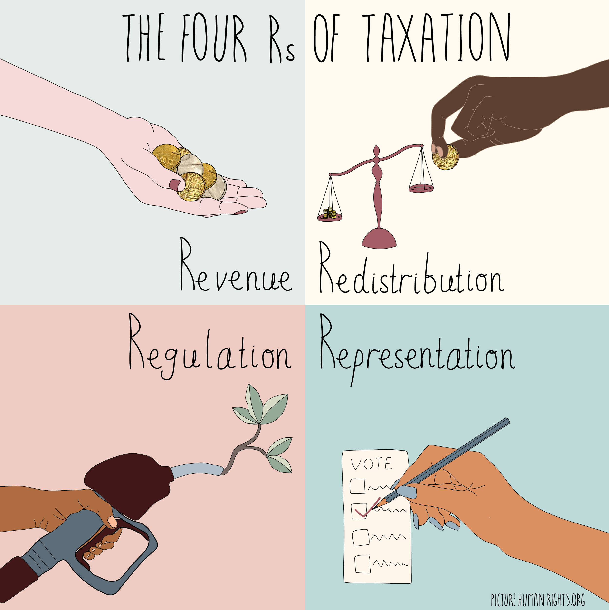 Four R's of Taxation - yellow-04.jpg