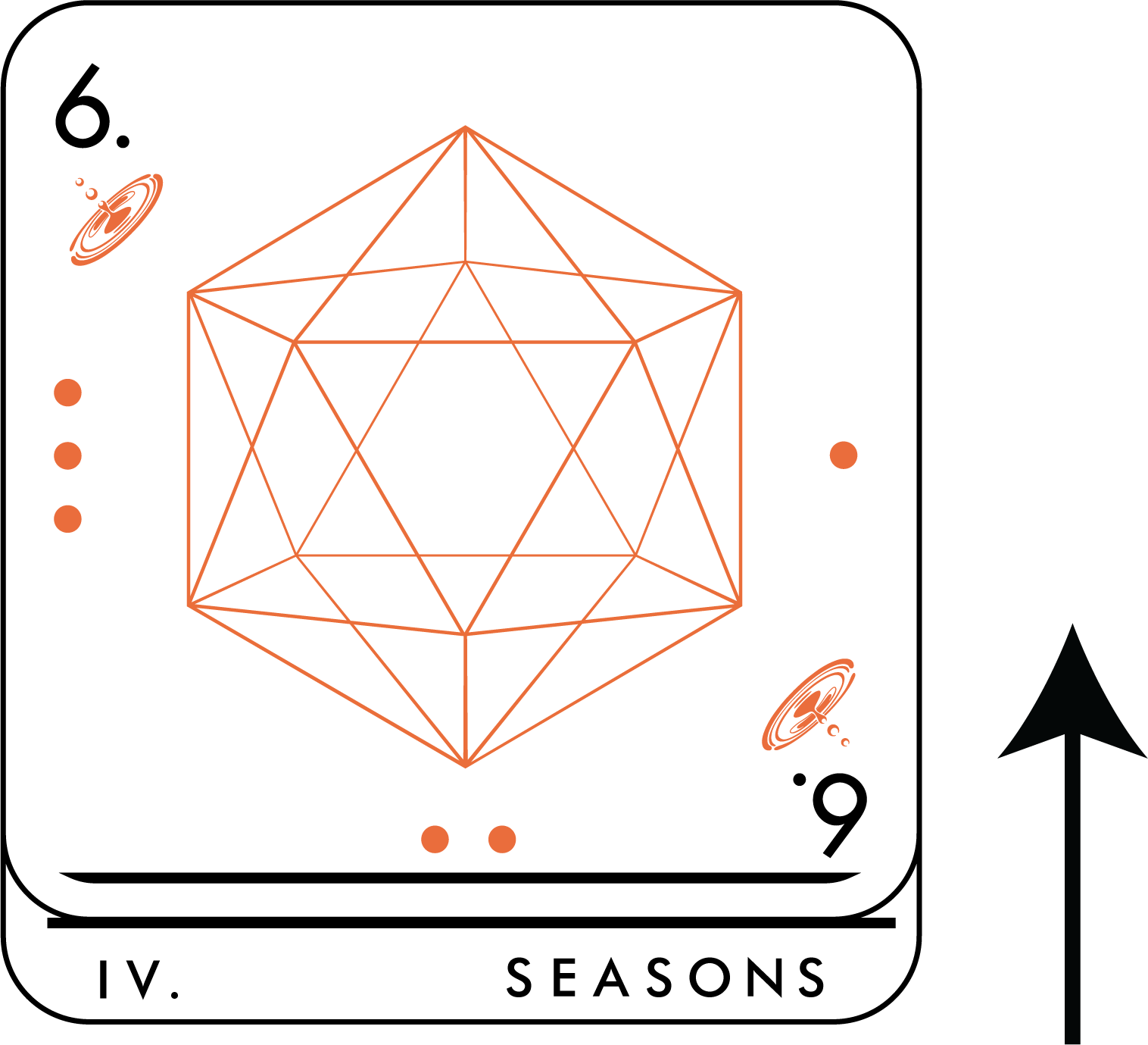 To attach: Slide the IV. Seasons card beneath the chosen card so that you can still clearly see the IV. Seasons title.