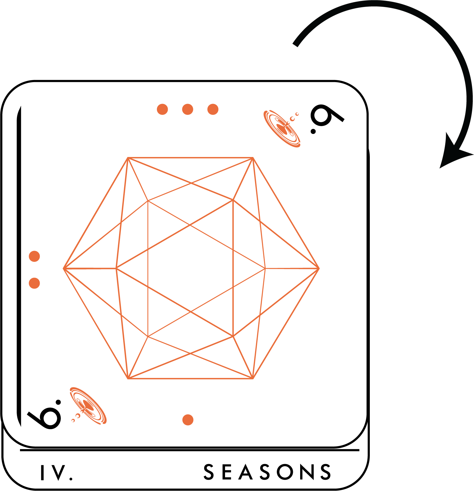 This card may now be rotated as a turn action. The title of IV. Seasons should remain oriented towards the player who controls the card.