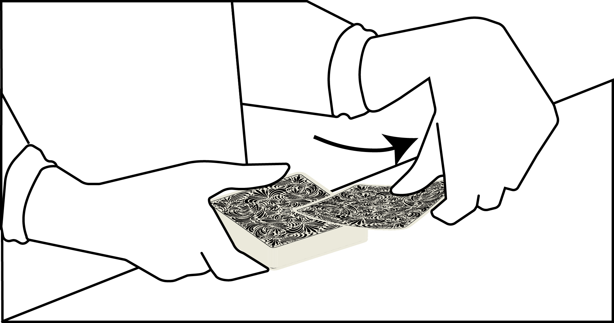 Fig. 1.1: Playing a card properly.