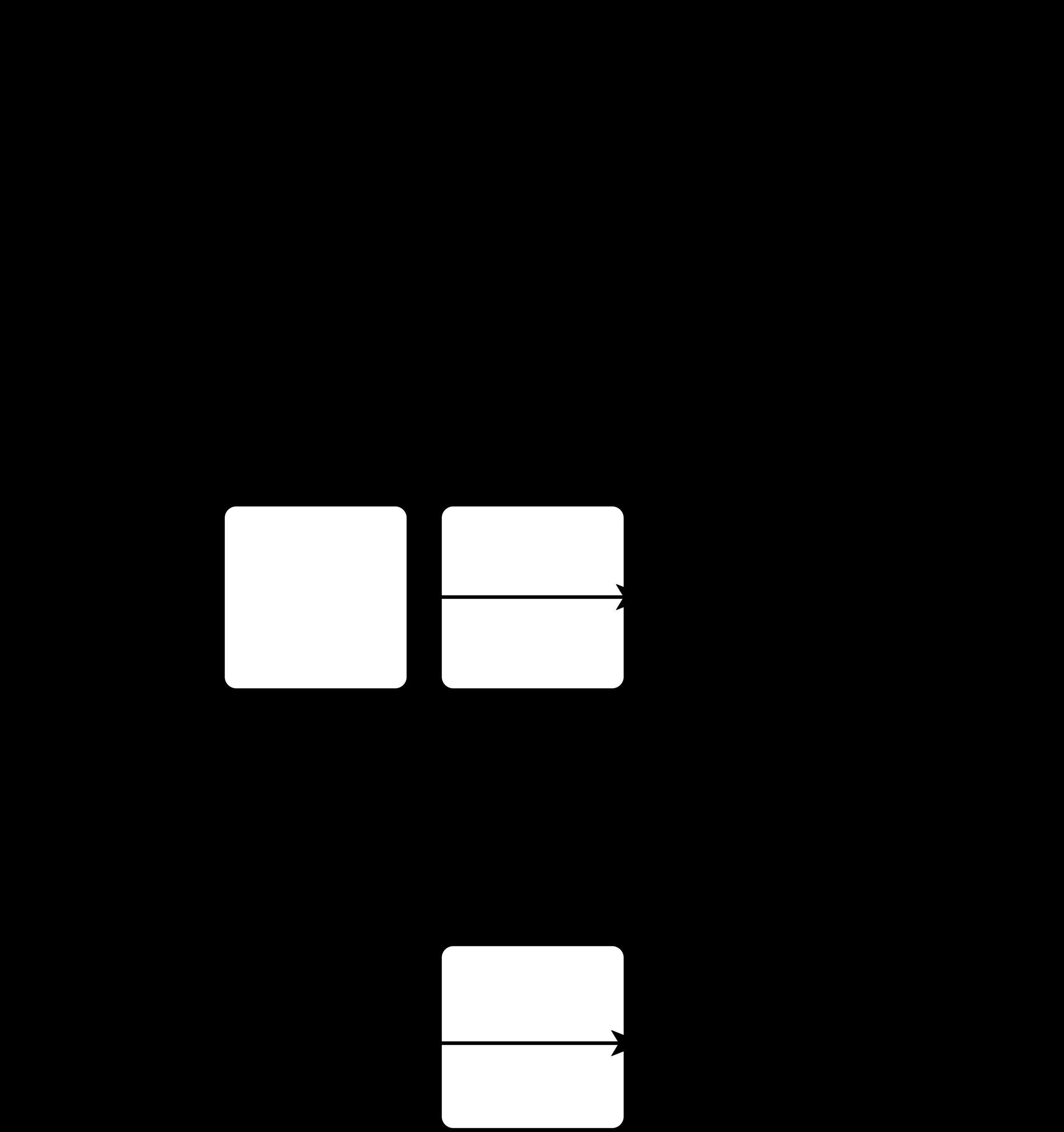 Fig. 1.3: Sweeps.