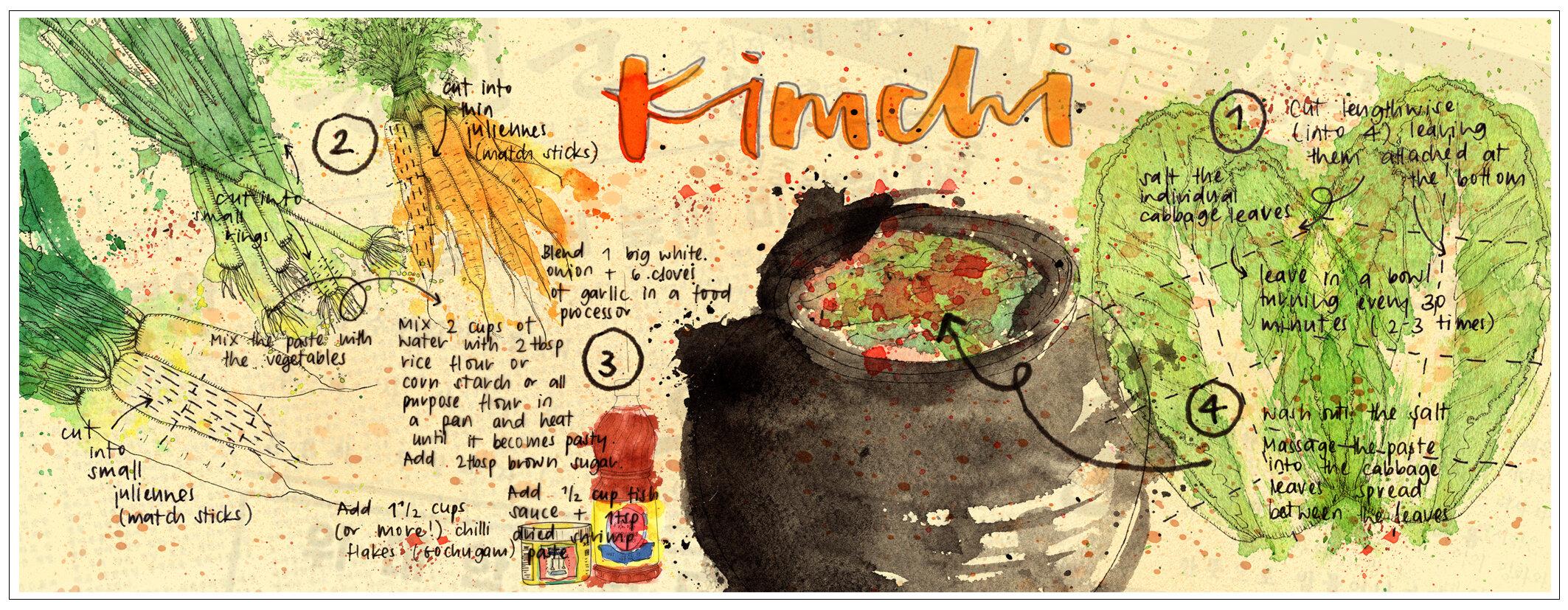 Portfolio_Kimchi recipe.jpg
