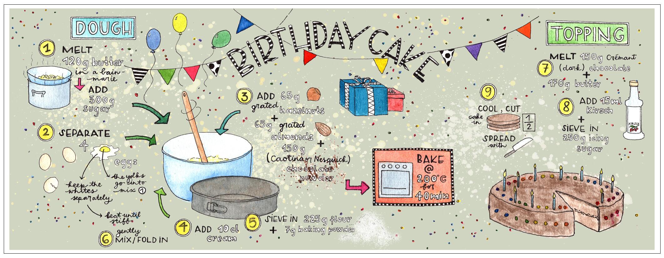 Portfolio_birthday cake recipe.jpg