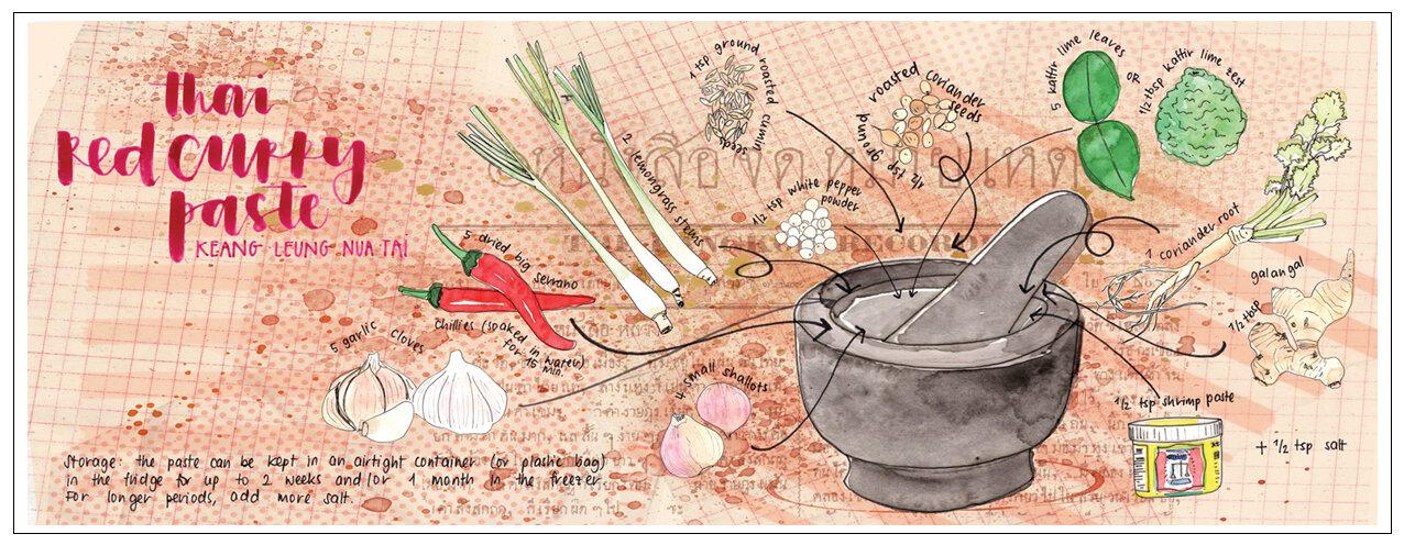 Portfolio_Thai curry recipe_small.jpg