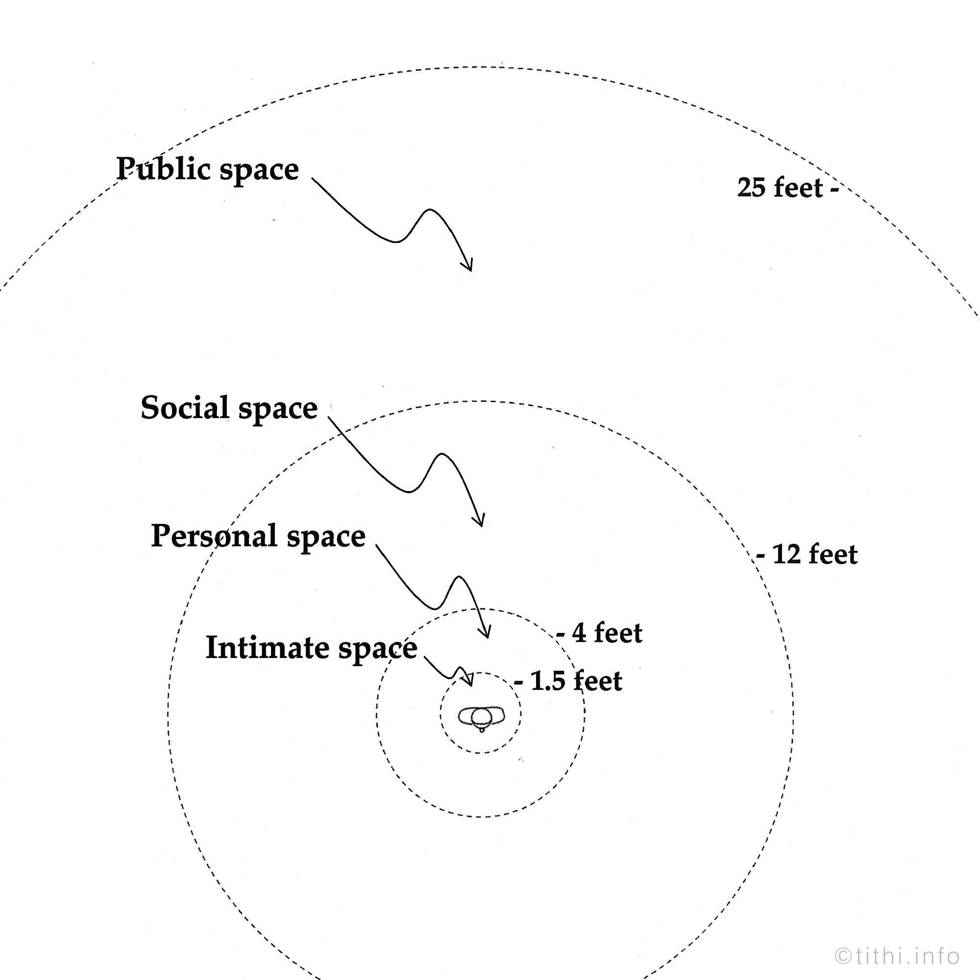 Reaction-bubble sq.jpg
