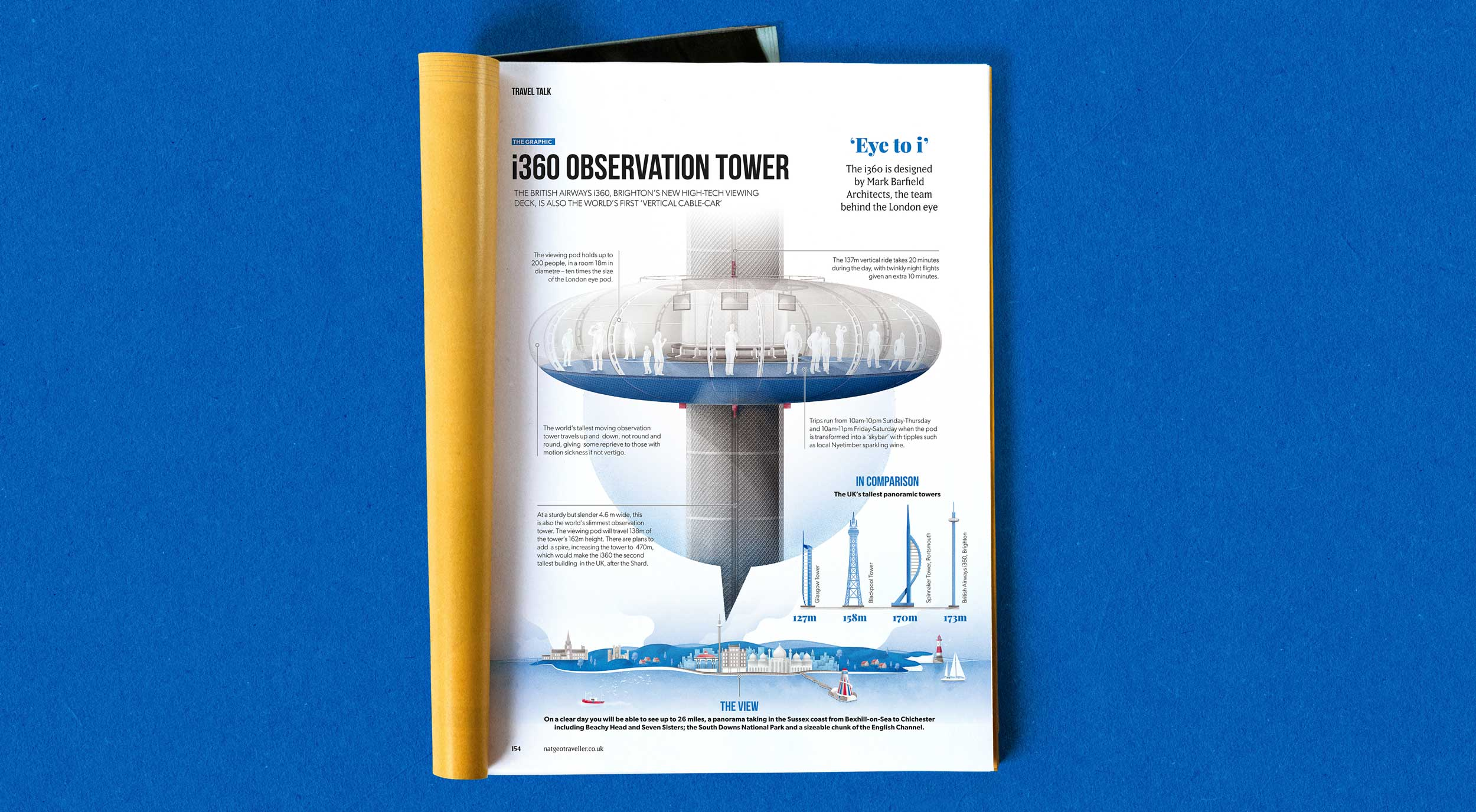 NGT-pages-i360.jpg