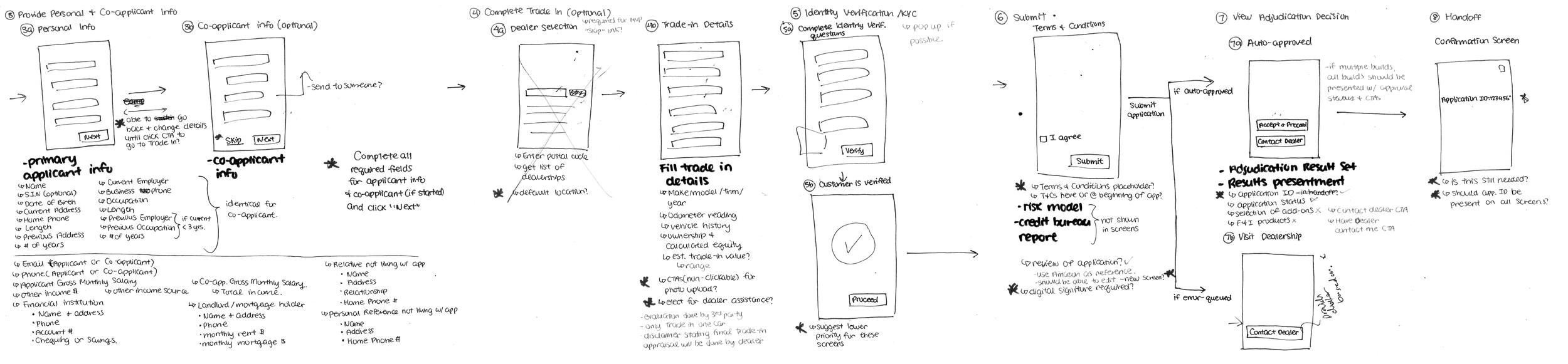 screenflow sketch.png